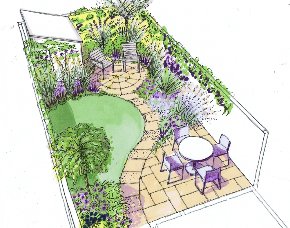 25+ Best Ideas About Small Garden Design On Pinterest   Small with regard to Best Layout For Small Garden Design Ideas Design Ideas