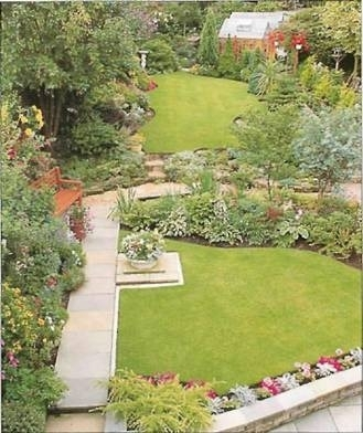 Planning A Garden: Style And Design within Garden Plans For Long Narrow Gardens