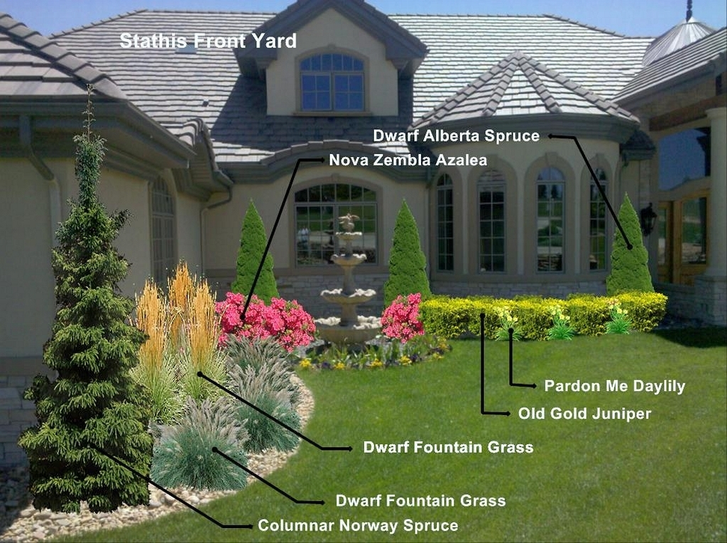 Stunning Best Landscaping Ideas For Front Yards Beautiful Front within Landscaping Ideas For Small Flower Beds