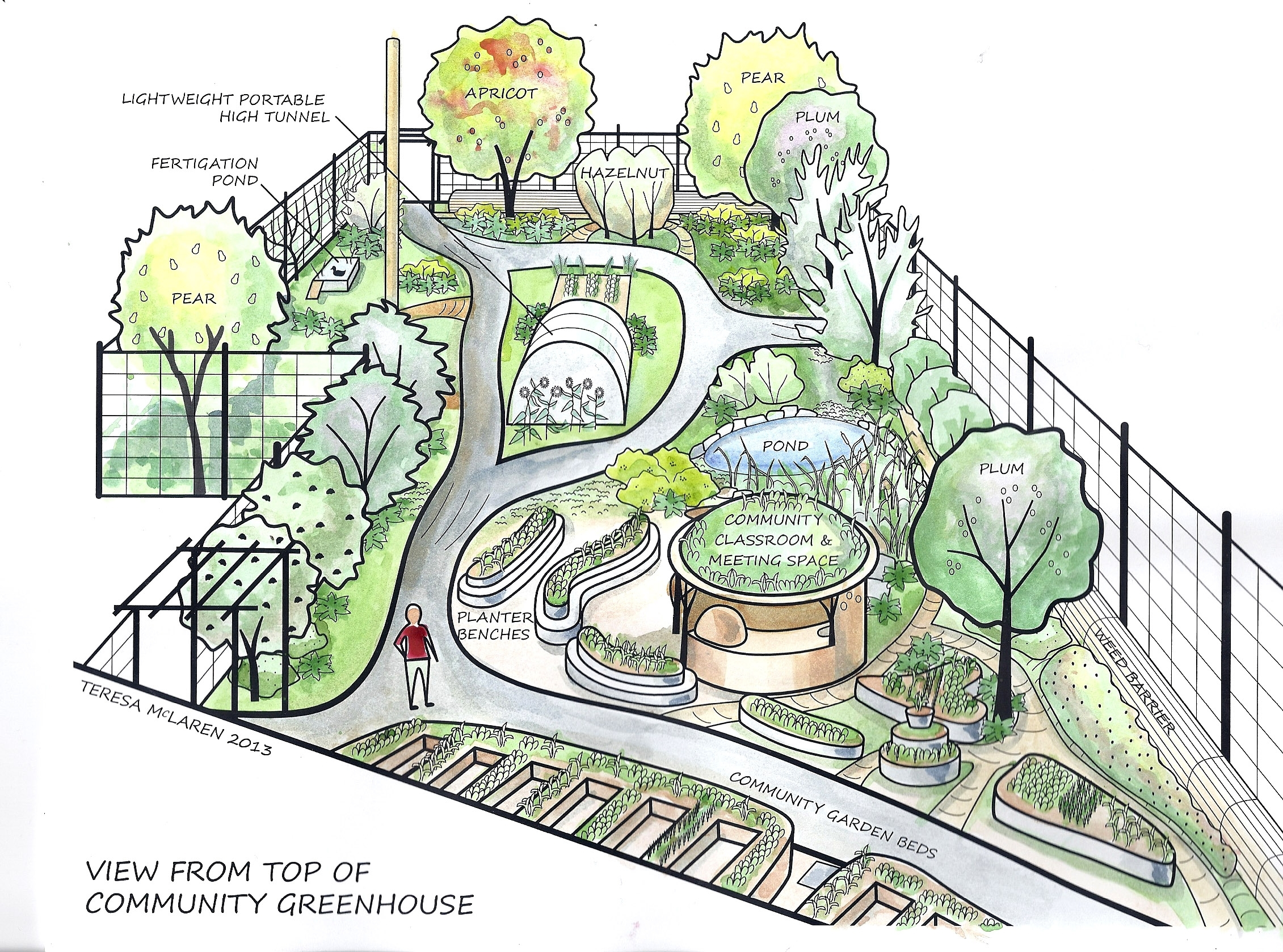 78 Best Permaculture - Designs Images On Pinterest inside Best Layout For Forest Garden Apartments Design Ideas