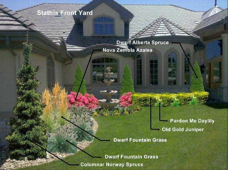 Front Yard Landscaping For Ranch Style Homes. Front Yard Ranch regarding Landscaping Ideas For Front Yard Ranch Style Home