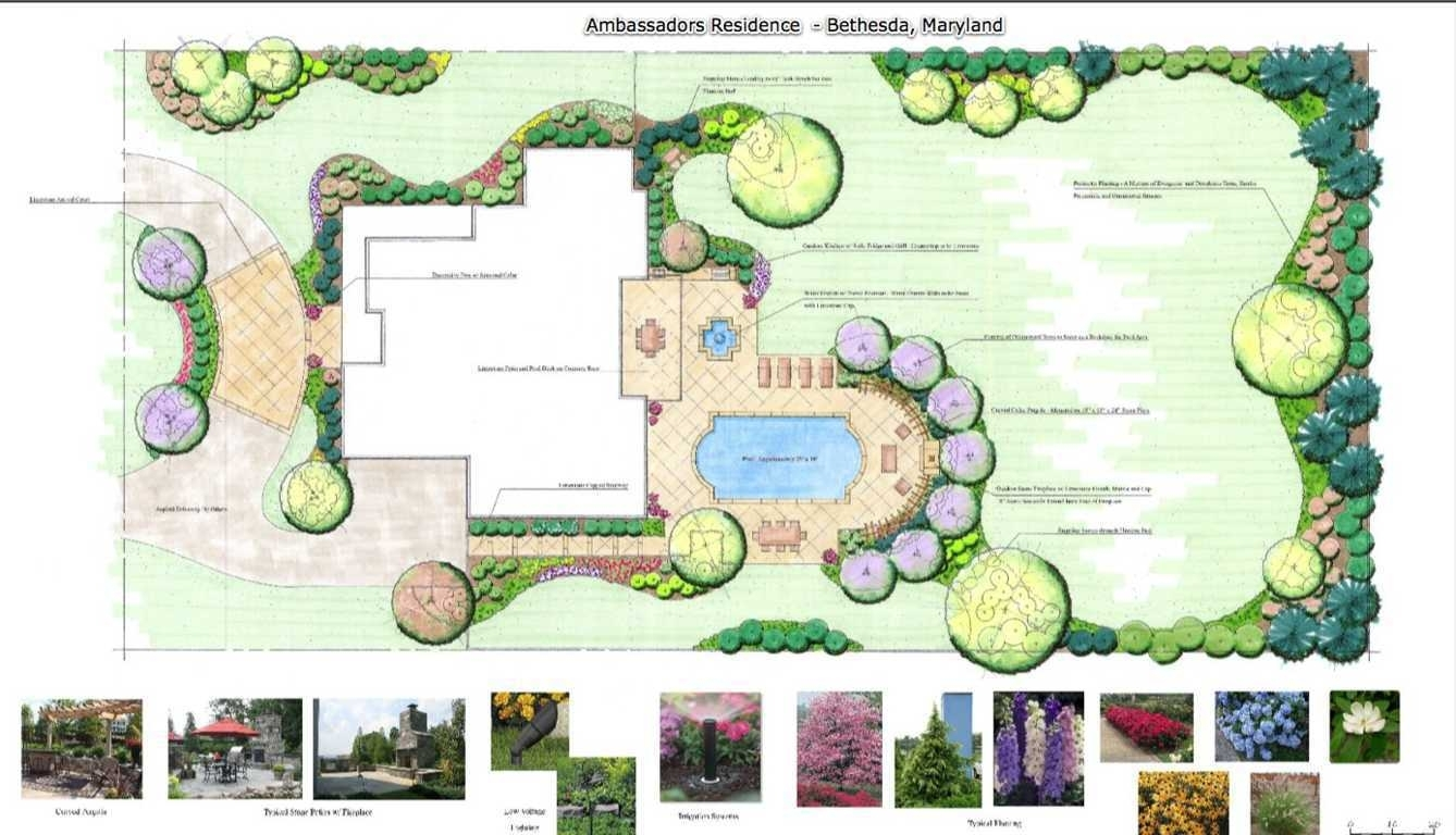 Best Garden Design Plans Ideas Gallery - Decorating Interior within Best Layout For English Garden Apartments Design Ideas