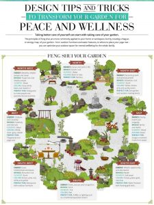 Feng Shui Applied To Landscape Design Can Improve Well-Being intended for Zen Garden Design Principles