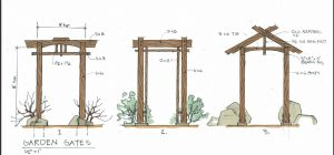 Japanese Gate Plans | Gate Design By Karl – Daizen Joinery | Zen with Zen Garden Design With Shinto Gate