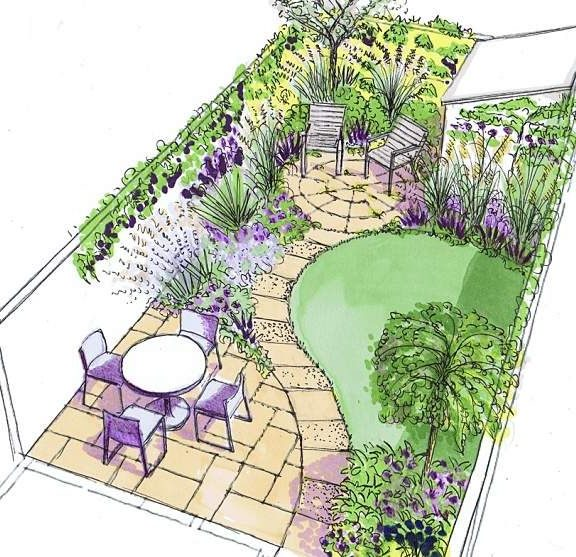 Garden Design Plans For Small Gardens