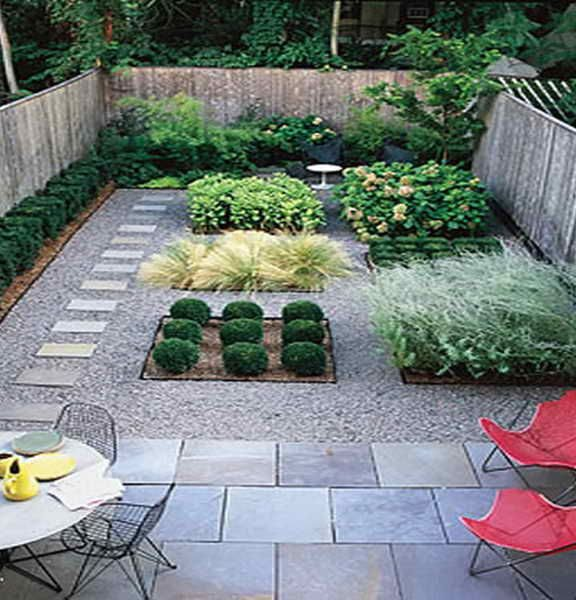 Landscape Garden Ideas Without Grass